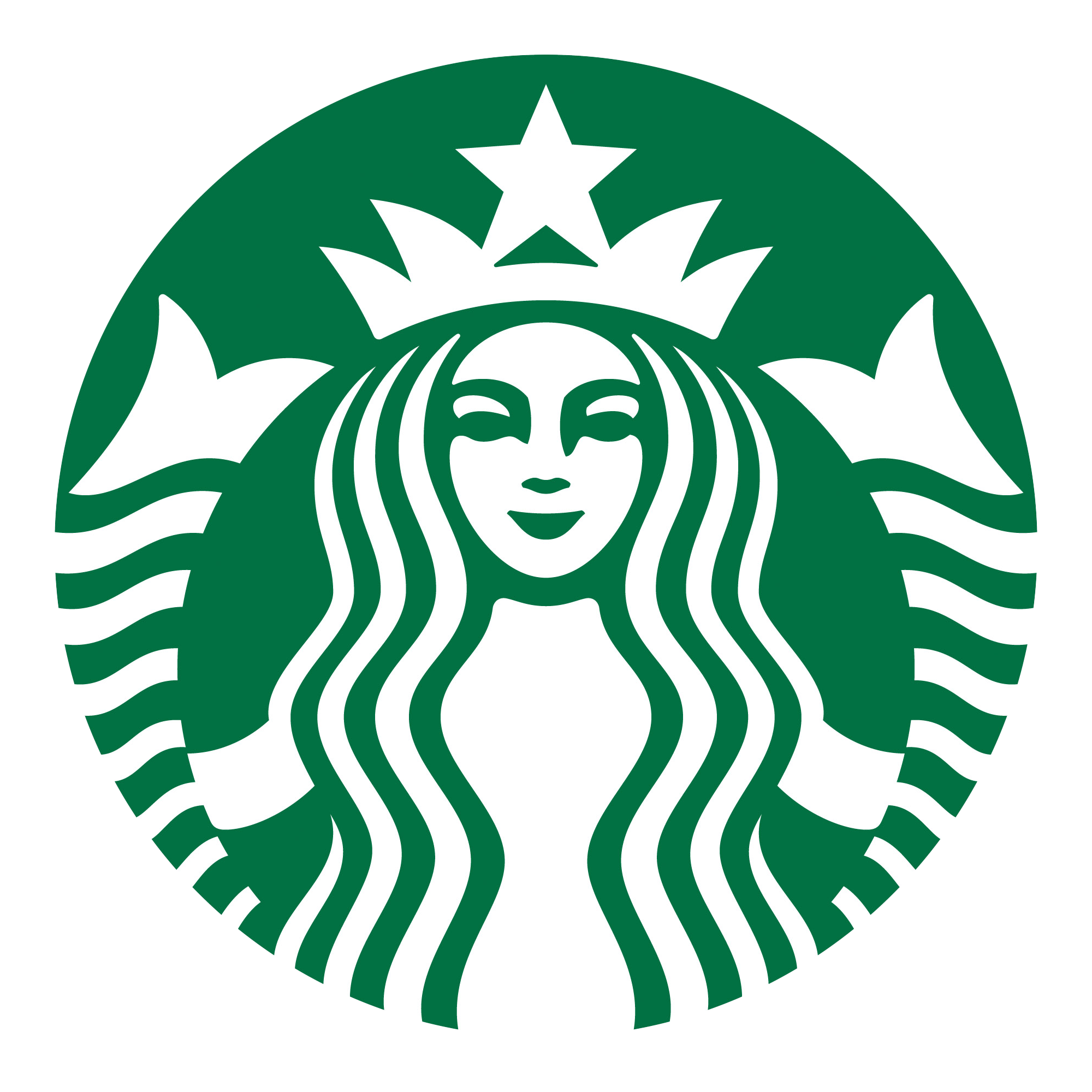 starbucks company profile Starbucks on the forbes top regarded companies list  starbucks corp engages in the manufacture and sale of coffee and tea  the company was founded by jerry baldwin and howard s schultz.